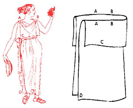 Как сшить греческое платье своими руками